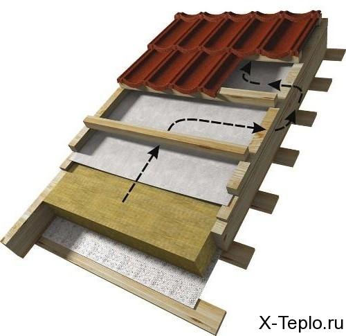 prix disolant phonique estimation travaux renovation territoire de belfort entreprise favvcz. Black Bedroom Furniture Sets. Home Design Ideas