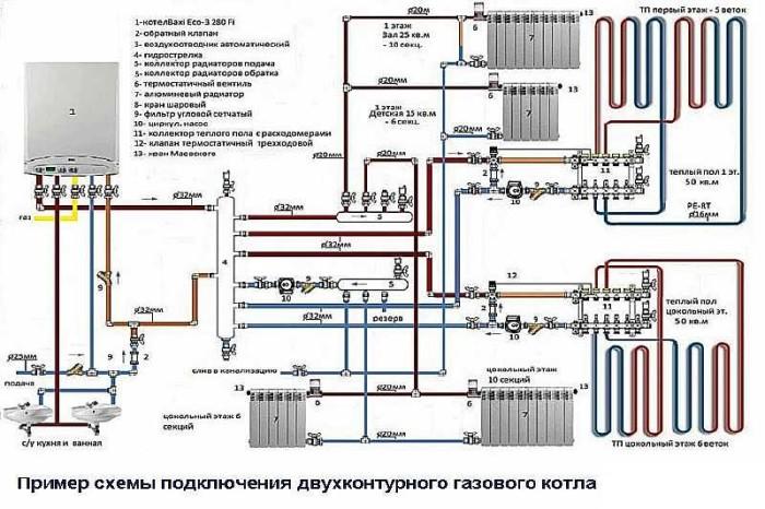 котла схема подключения дома газового