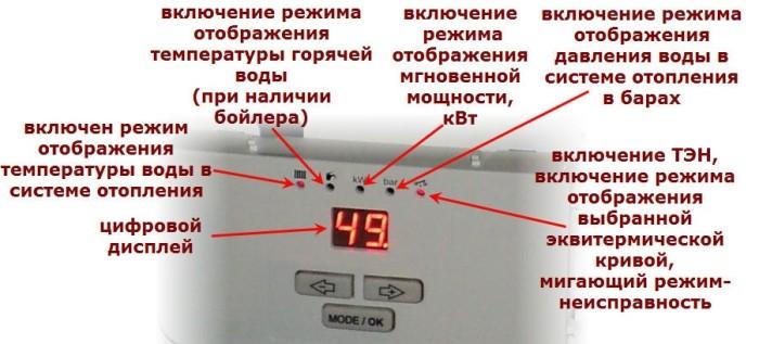 Электрообогрев дома