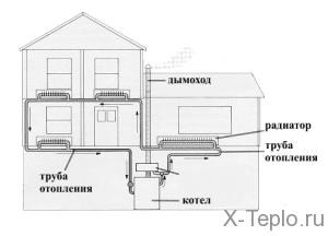 """,""x-teplo.ru"