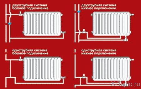 однотрубная система отопления