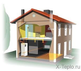 Система отопления с естественной циркуляцией одноэтажного дома