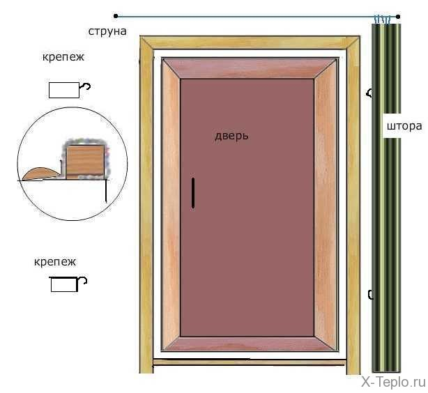 Деревянная гладилка для бетона