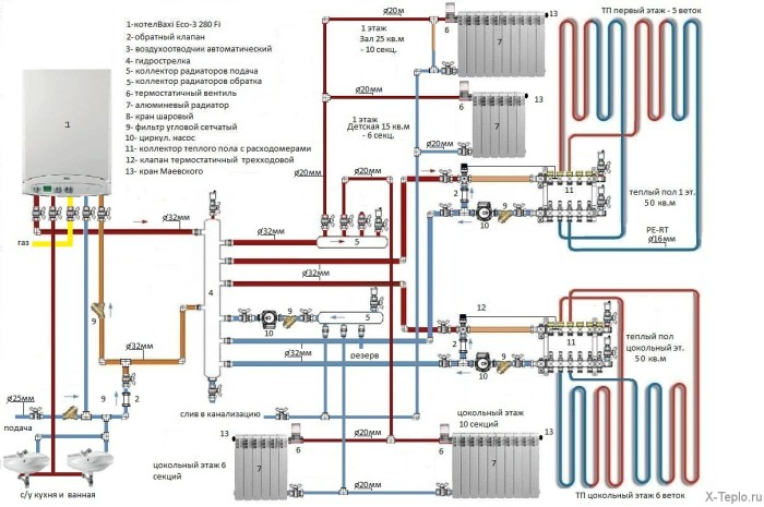 Система отопление частного дома своими руками фото