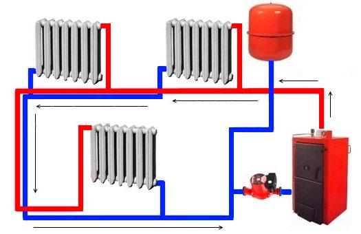 Двухтрубная система отопление своими руками в частном