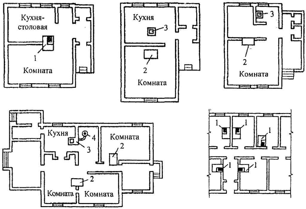 Схема расположения котла