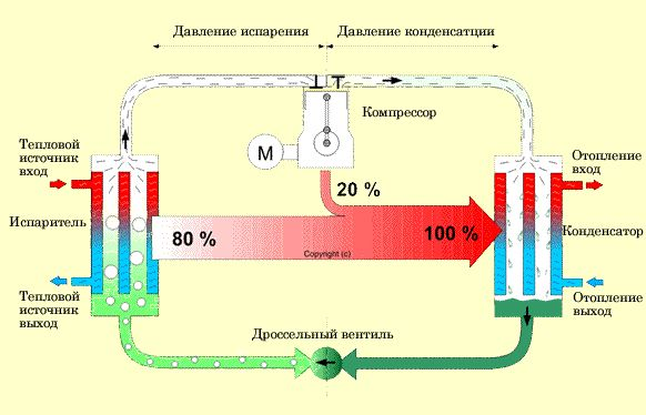 Электричество из воздуха схема фото 137