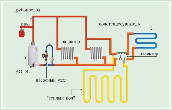 Схема отопления электрокотлами своими руками