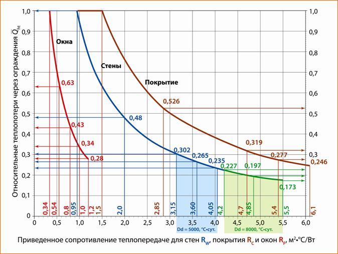 Количество вырабатываемого тепла влияет форма теплообменника параметрами обеспечивающими готовые узлы обвязки теплообменника