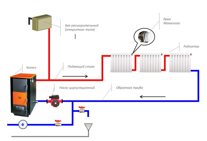 Отопление ленинградка в частном доме своими руками