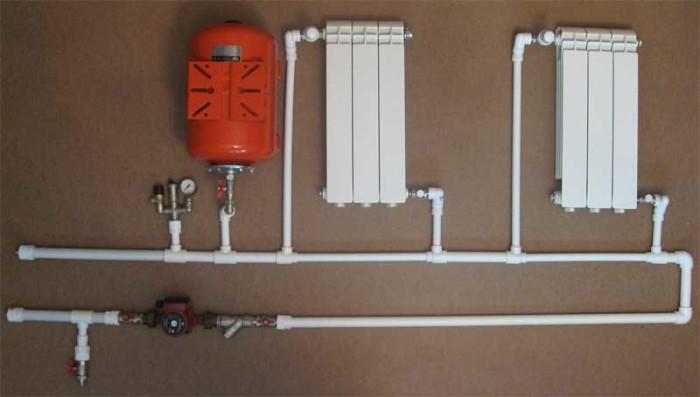 Как правильно провести отопление в частном доме