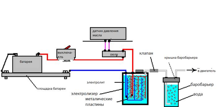 Котел для водородного отопления своими руками