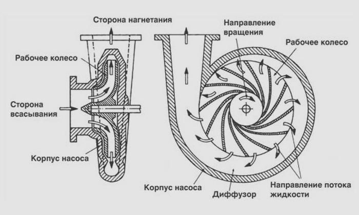 Инвертор для циркуляционного насоса