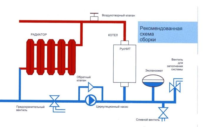 принудительная схема отопления