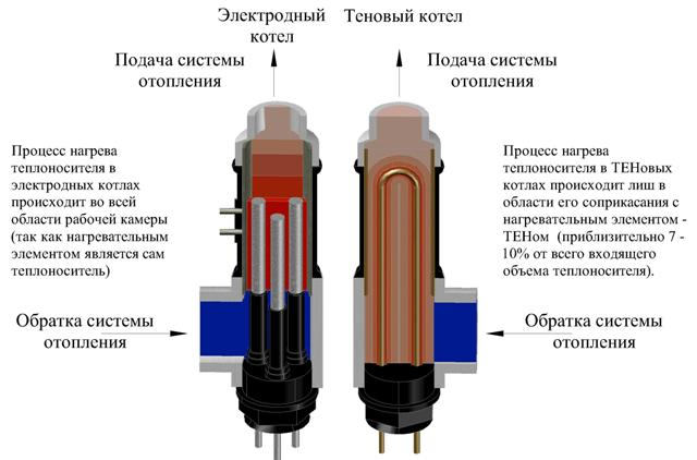 Как сделать проточный самогонный аппарат своими руками