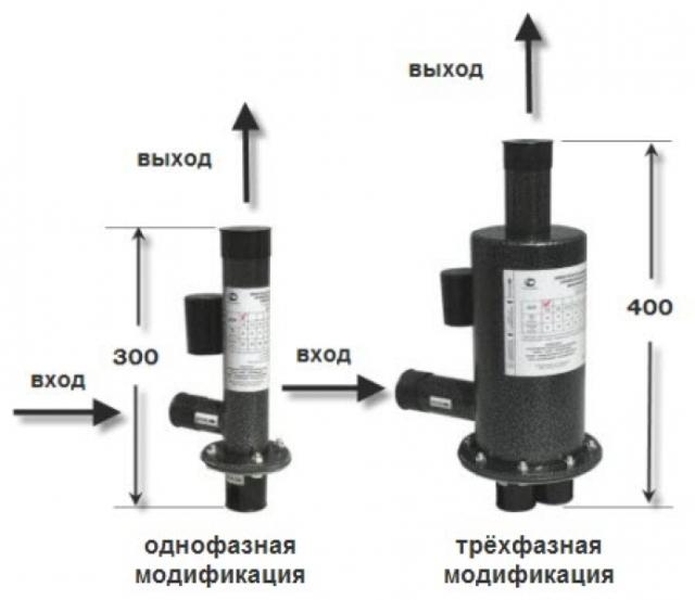 Эоу электросберегающая отопительная установка цена