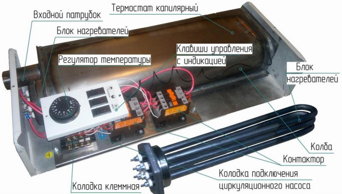 Электро водяное отопление своими руками