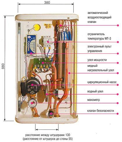 Как подключить электрокотел к газовому котлу