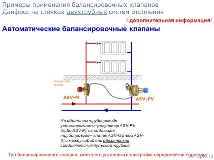 Принцип работы балансировочного крана в системе отопления