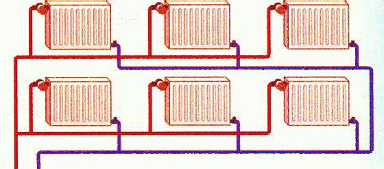 Соединение батарей отопления для частного дома