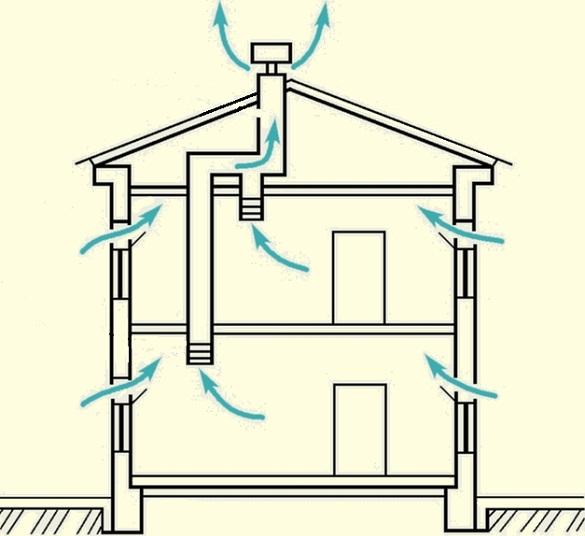 Минимальная температура воздуха в жилых помещениях
